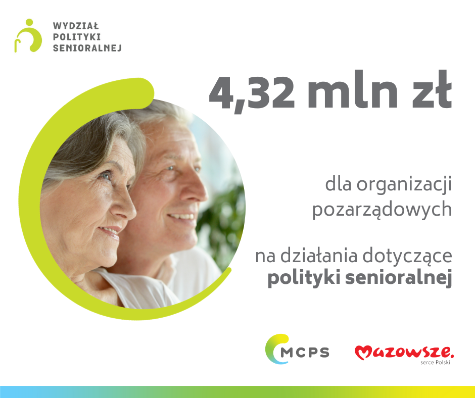 Infografika na której znajduje informacja dotycząca kwoty w wysokości 4,32 mln dla organizacji pozarządowych na działania dotyczące polityki senioralnej